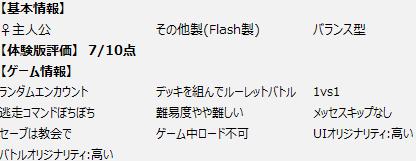 道楽勇者RPG アヘアハンの女勇者001