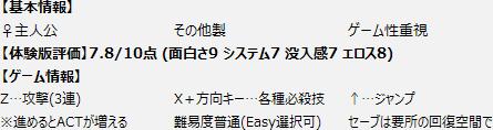 機核覚醒~機工姫ルース~000